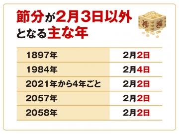 202101280115_box_img2_a